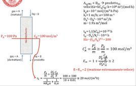 Calcolo del fattore di esaltazione effettivo e della velocità di trasferimento.