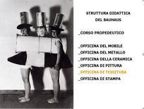 A sinistra: Bauhaus 1919-1933, costumi teatrali. A destra: Struttura didattica del Bauhaus