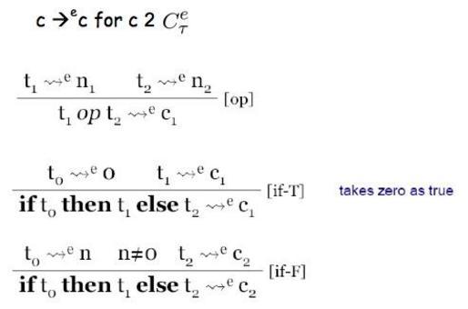 """Attenzione, il simbolo """"e"""" sulle derivazioni va cambiata con il simbolo """"l"""""""