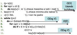 MST-Prim(G,w,r)