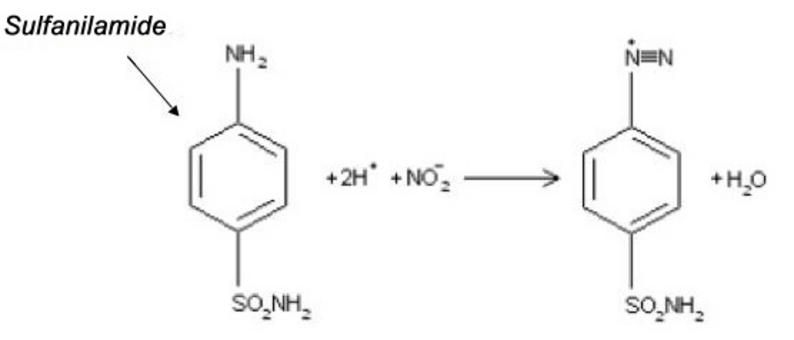 In an acid environment, sulfanilamide is dinitrogenised by the nitrite atoms
