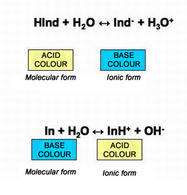 Equilibrium dissociation of acid-base indicators