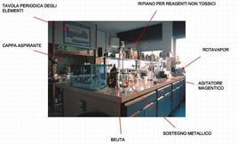 Laboratorio di Chimica Analitica. FontePan Analisi