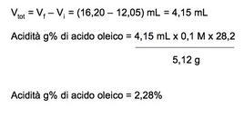 Calcolo dell'acidità dell'olio relativo all'esempio.