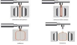 Rappresentazione schematica di un estrusore con soffiatura.  Fonte: materioteca