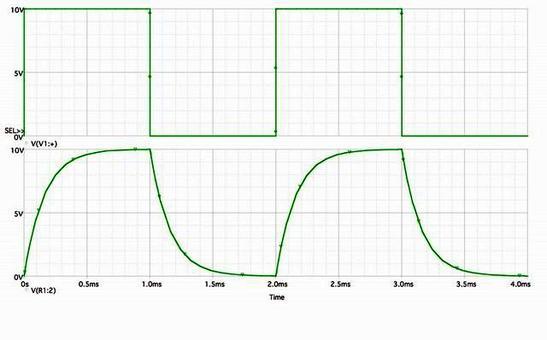 Risposta dell'rc all'impulso rettangolare.