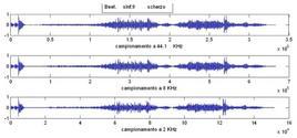 Campionamento a 44.1 KHz primo grafico, nessuna distorsione, a 8KHz secondo e a 2KHz terzo, massima distorsione.