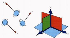 Somma nulla dei momenti magnetici dei nuclei di idrogeno
