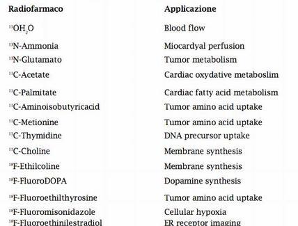 PET: radiofarmaci per l'oncologia