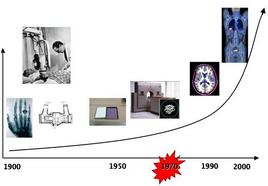 The development of diagnostic imaging