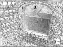 Schema sintetico degli elementi del fronte del palco. Fonte: disegno di Alessandra Pagliano