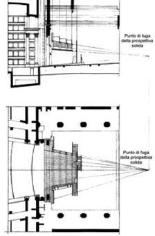 Le nozze di Figaro, scene di Ezio Frigerio, pianta e sezione dell'allestimento scenico realizzato in prospettiva solida accelerata. Fonte: Pagliano A., Il disegno dello spazio scenico, Hoepli 2002