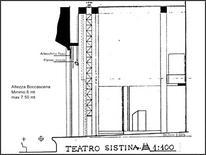 Sezione del palcoscenico del teatro Sistina. Fonte: Il Sistina