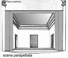 Schema di una parapettata. Disegno originale di Alessandra Pagliano