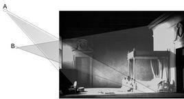 Le Nozze di Figaro, scenografia di Ezio Frigerio, Milano 1982. Foto di scena dell'atto II con studio delle luci