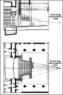 Le Nozze di Figaro, scenografia di Ezio Frigerio, Milano 1982. Piante e sezioni dell'allestimento, Atto I