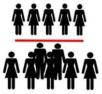 Es. proporzione di femmine su totale popolazione F/F+M