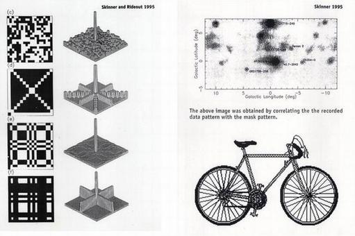 Left: Examples of coded masks and response patterns to a point source. Right: extreme example of an unusual mask pattern and of the image that can be reconstructed from it.