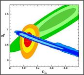 Fig.1: Confidence contours in the Ωm- ΩΛ plane using Chandra data.