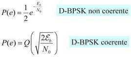 Probabilità di errore per D-BPSK