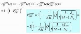 Probabilità di errore per QAM