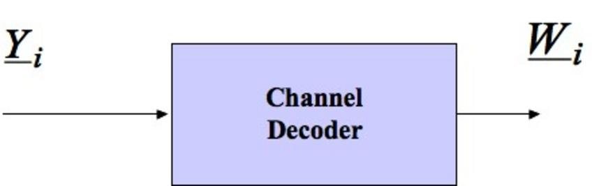 The symbol block  at the channel decoder input is transformed  in  