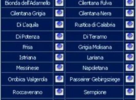 Elenco delle razza caprine autoctone con Registro Anagrafico (Fonte ASSONAPA).