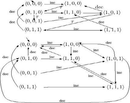 Fig.6: Esempio di rimozione delle transizioni interne: passo 1.