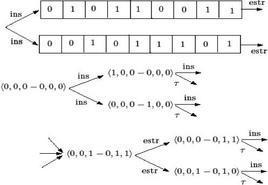 Fig.1 Inserimento, estrazione da doppia lista di scorrimento.
