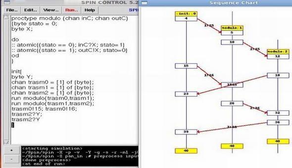 Fig. 2 Esempio di specifica: shift register con due posizioni e canali di comunicazione asincroni.