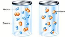 Una miscela omogenea (a sinistra) e una sostanza pura (a destra)