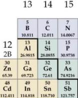 Nella regione della tavola periodica qui riportata leggiamo la massa atomica del carbonio