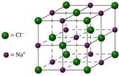 Un composto ionico, il cloruro di sodio (NaCl), fatto da cationi (Na+) e anioni (Cl-)