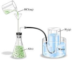 L'alluminio reagisce con una soluzione di HCl.