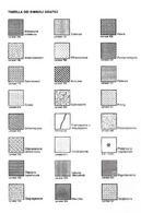I simboli grafici del Lessico Normal 1/88