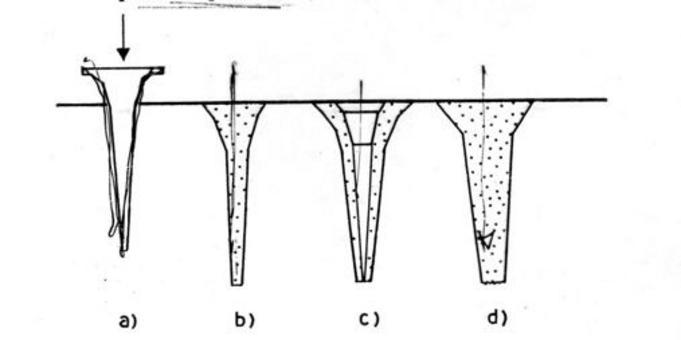 Costipamento meccanico del terreno con pali di sabbia