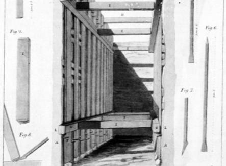 Dettaglio dell'armatura di sbadacchio adatta alla messa in sicurezza di uno scavo per fondazioni continue. Fonte: G. Valadier, Manuale di Architettura pratica, Roma 1828-39, tav. III