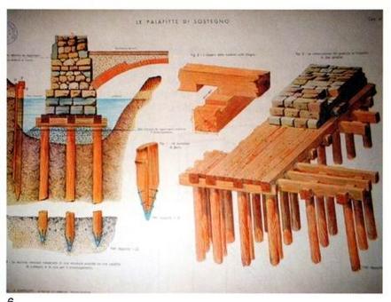 Palificate lignee tradizionali in presenza di acqua. Fonte: Formenti, Cortelletti, 1893-95, tav. IX