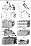 Tipologie murarie antiche Fonte: G. A. Breymann, Trattato generale di costruzioni civili, 1885