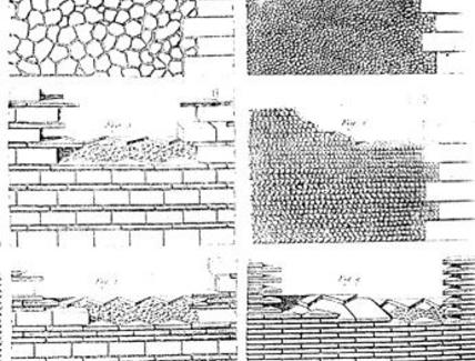 Tipi di disposizione degli elementi lapidei e laterizi nei muri misti e imbottiti. Fonte: G. Rondelet, Trattato teorico e pratico dell'arte di edificare, 1832
