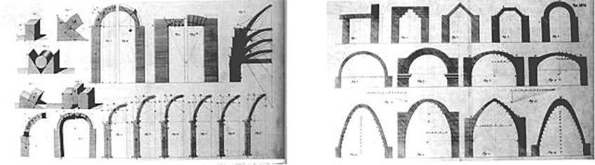 Evoluzione tecnologica delle strutture murarie ad arco. Fonte: G. Rondelet, Trattato teorico e pratico dell'arte di edificare, Mantova, 1932