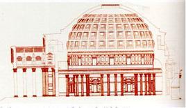Pantheon, sezione longitudinale