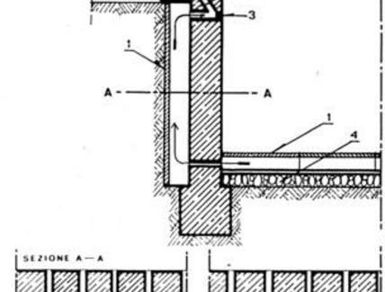 Realizzazione di un'intercapedine perimetrale per consentire l'aerazione naturale