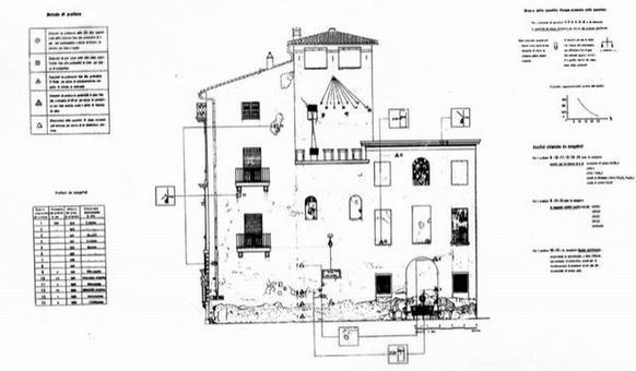 Il progetto delle indagini su un prospetto di un edificio oggetto di restauro
