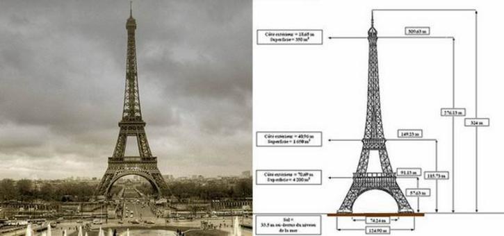 Ing. G. Eiffel, Torre Eiffel, Parigi, 1887/1889, 324 m di altezza, 10.000 t di peso. Fonte: per gentile concessione di Architect Tour