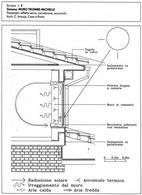 Muro Trombe-Michelle Fonte: Francese Dora, Architettura bioclimatica, UTET, Torino, 2000