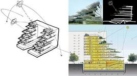Mario Cucinella, Sino-Italian Ecological and Energy Efficient Building, Pechino, 2006