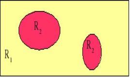 Regioni di decisione. Esempio di un problema a due classi C1 e C2. In giallo è raffigurata la regione R1 corrispondente alla classe C1, in rosso la regione R2 corrispondente alla classe C2.