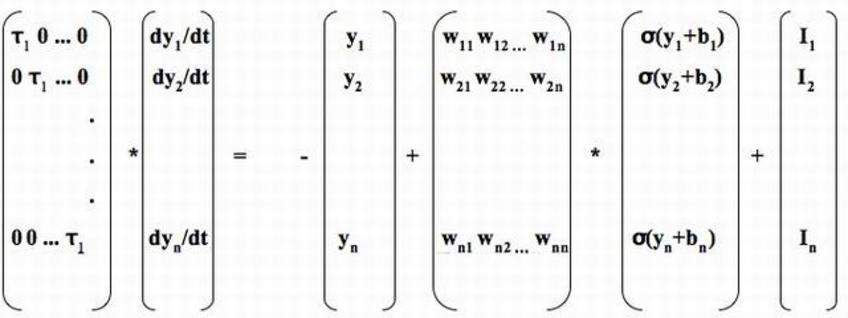 In forma vettoriale il sistema di equazioni che definiscono una CTRNN può essere così riscritto.