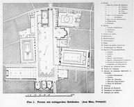 Pompei, Foro civile, pianta di A. Mau, metà del XIX secolo (da Wikimedia Commons).